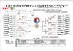 第5回ゼット杯日本少年野球八王子市長旗争奪大会