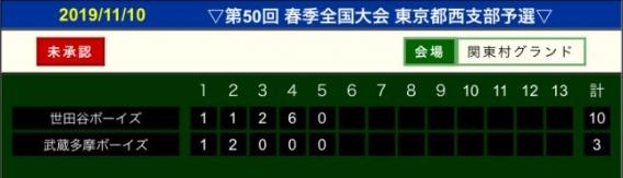第50回春季全国大会東京都西支部予選開幕